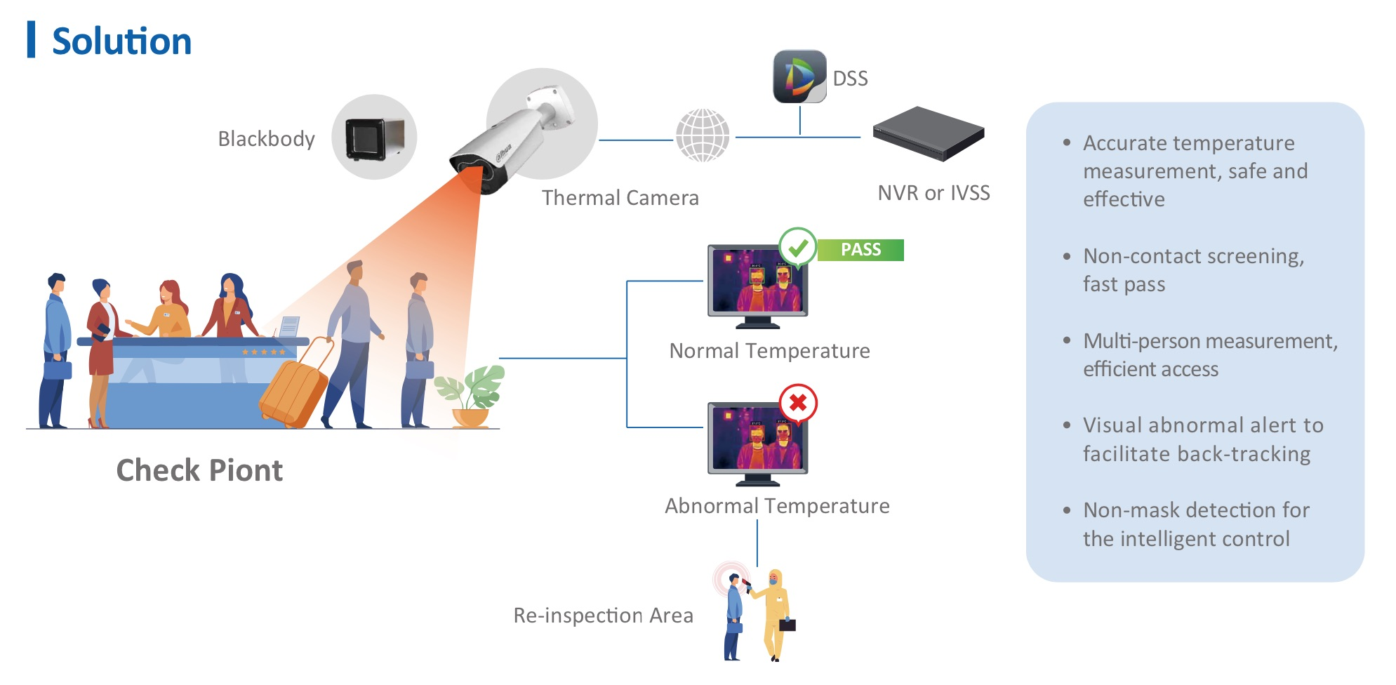 Thermal Body Temperature Measurement_2